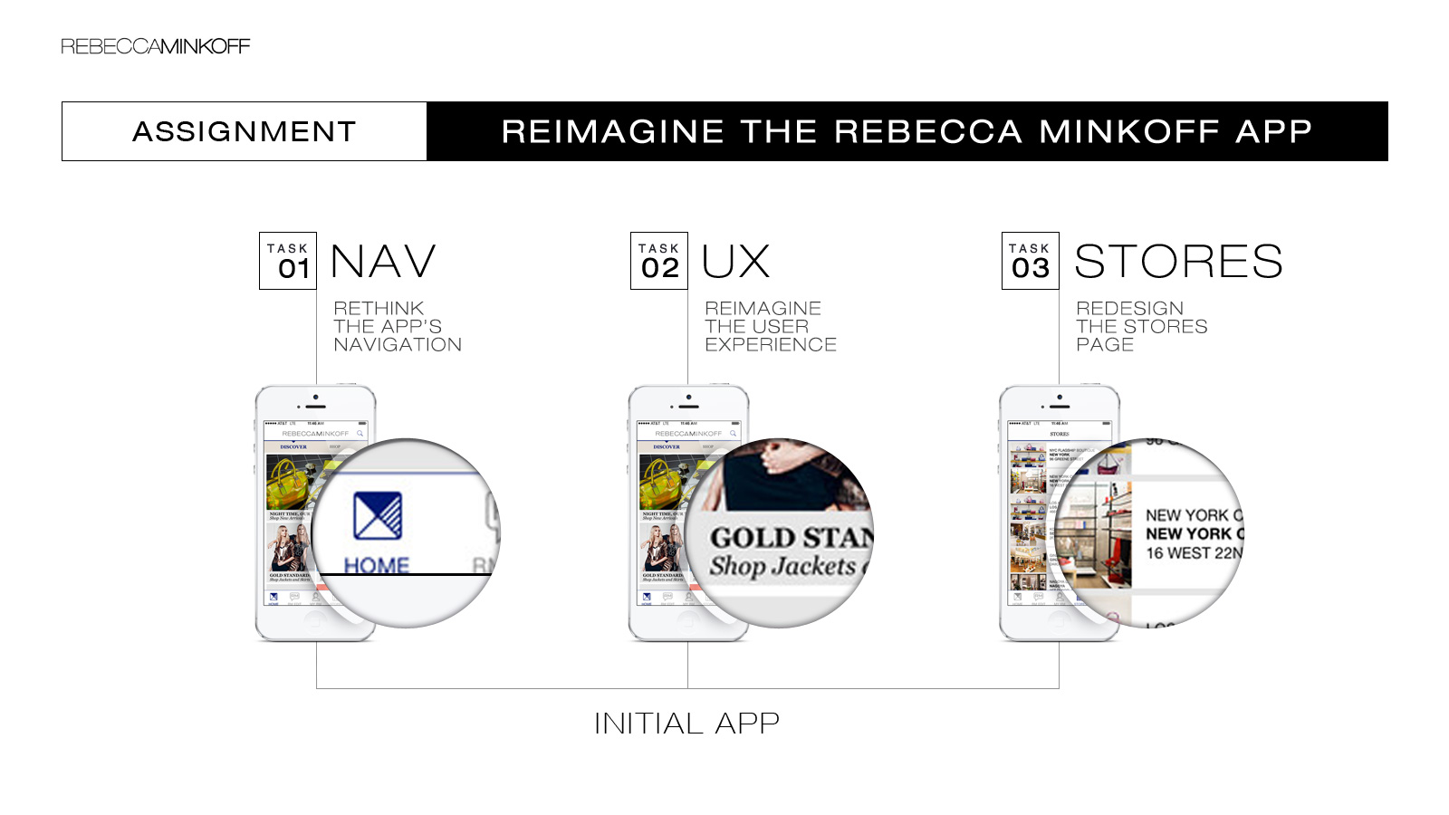 RE EVOLUTION // Rebecca Minkoff - UX UI Design