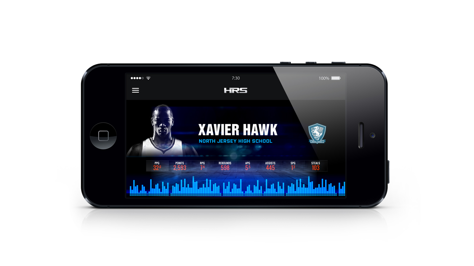 RE EVOLUTION // HomeRuns - Mobile Profile - Xavier Hawk